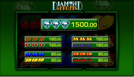 Diamond and Fruits Paytable