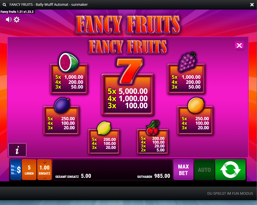 Fancy Fruits Paytable