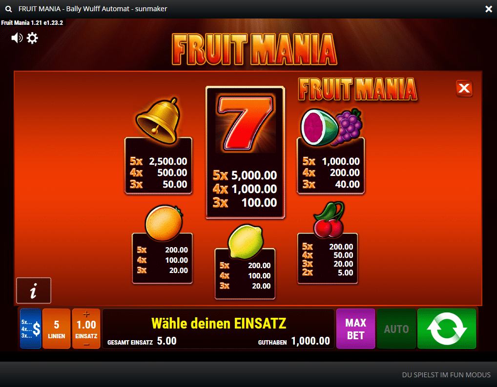 Fruit Mania Paytable