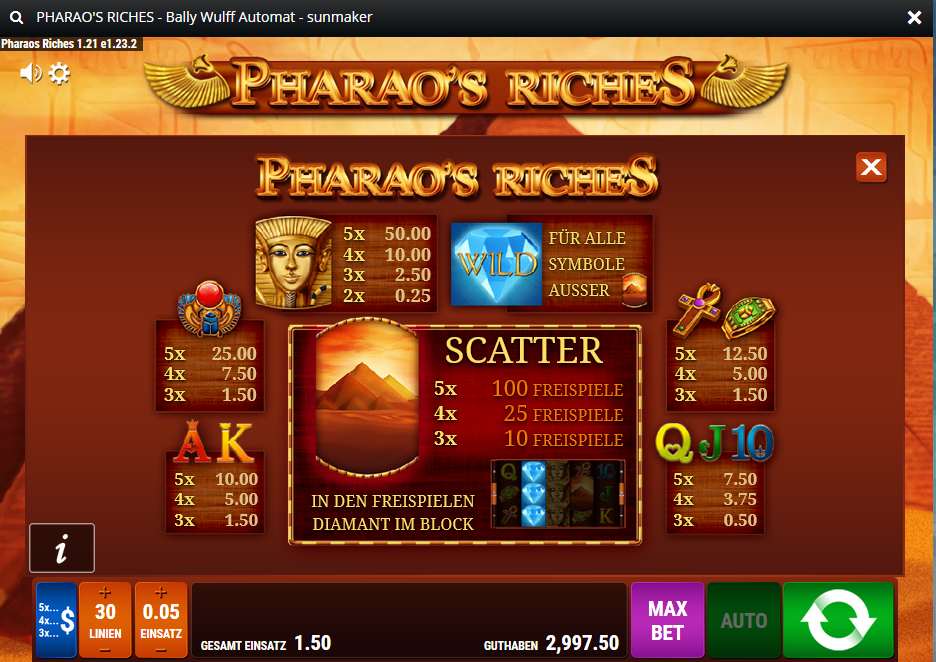 Pharaos Riches Paytable