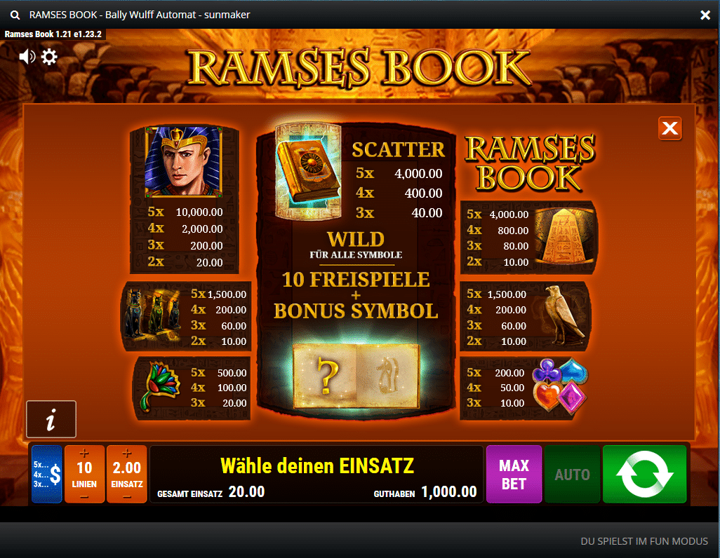 Ramses Book Paytable