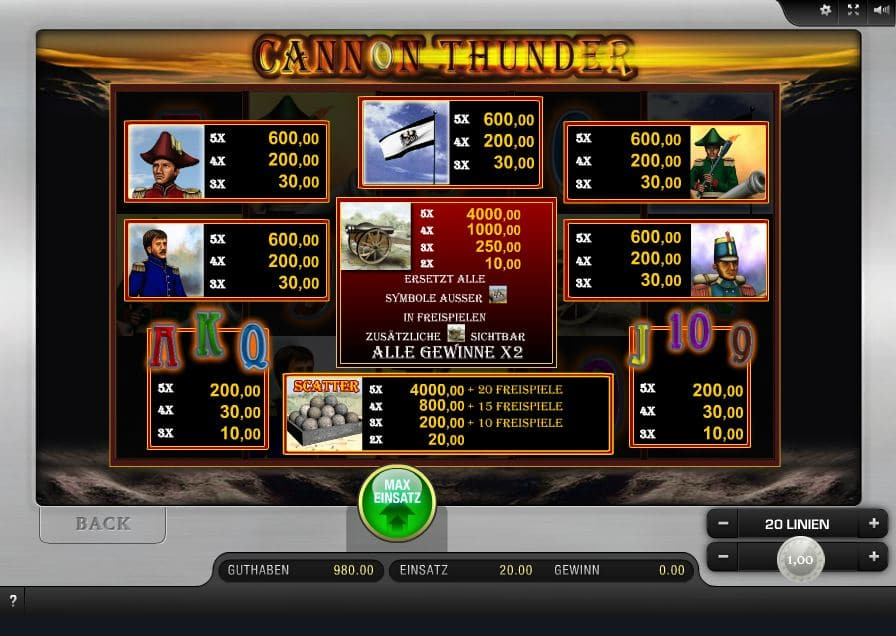 Cannon Thunder Paytable
