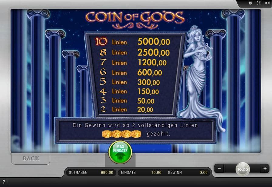 Coin of Gods Paytable