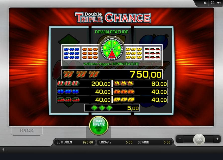 Double Triple Chance Paytable