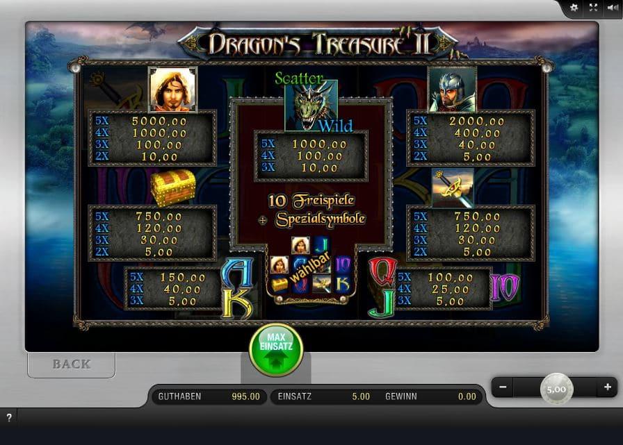dragons treasure ii spielen