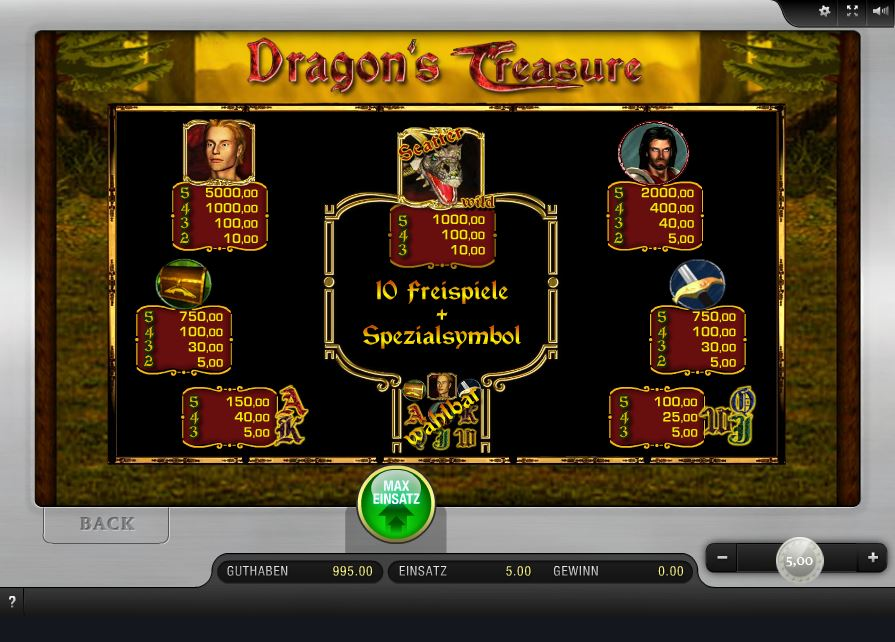Dragons Treasure Paytable