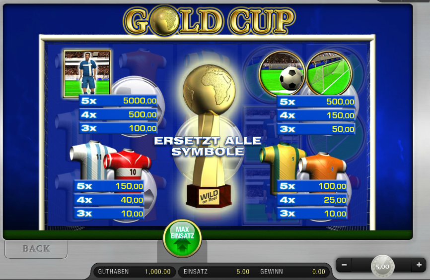 Goldcup Paytable
