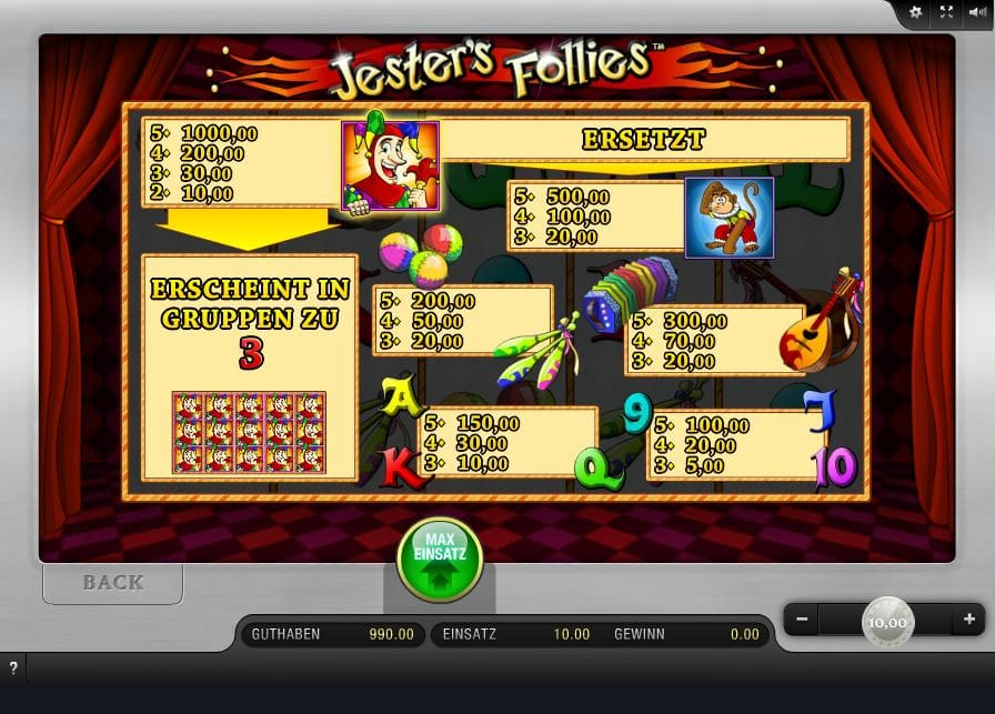Jester's Follies Paytable
