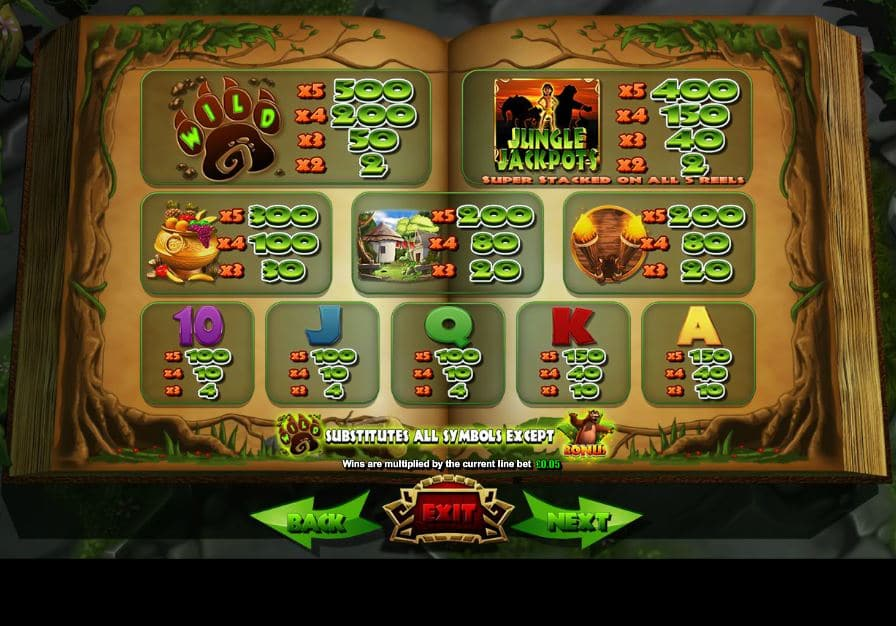 Jungle Jackpots Paytable