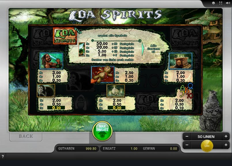 Loa Spirits Paytable