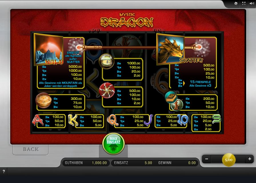 Mystic Dragon Paytable