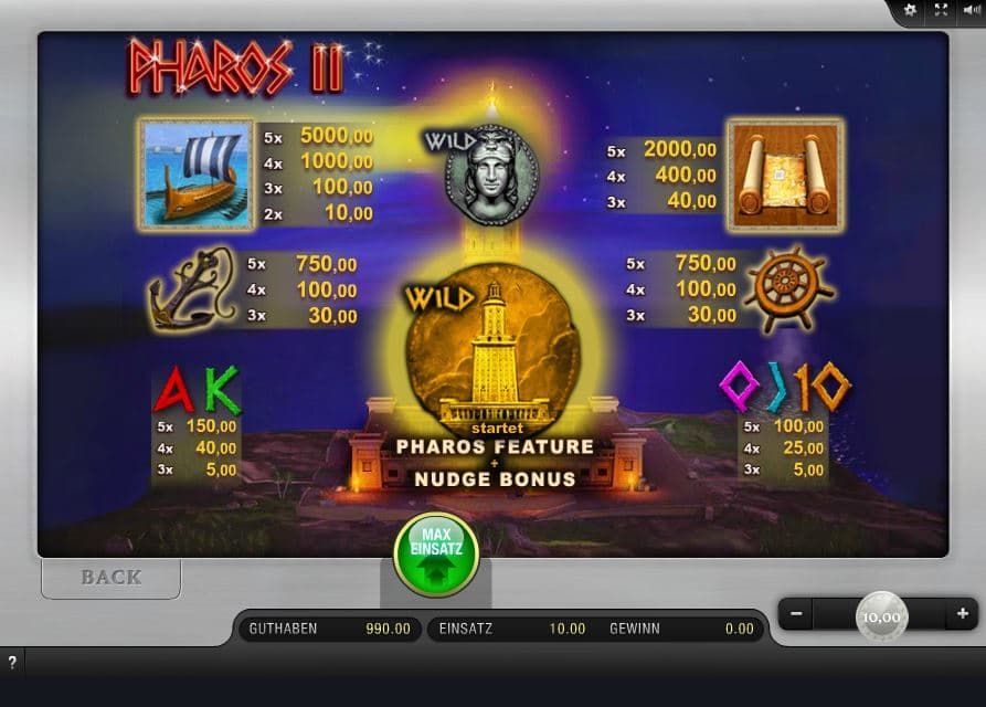 Pharos II Paytable