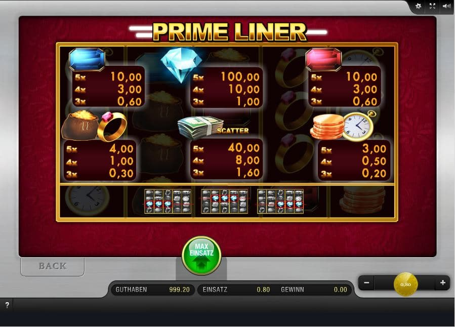 Prime Liner Paytable