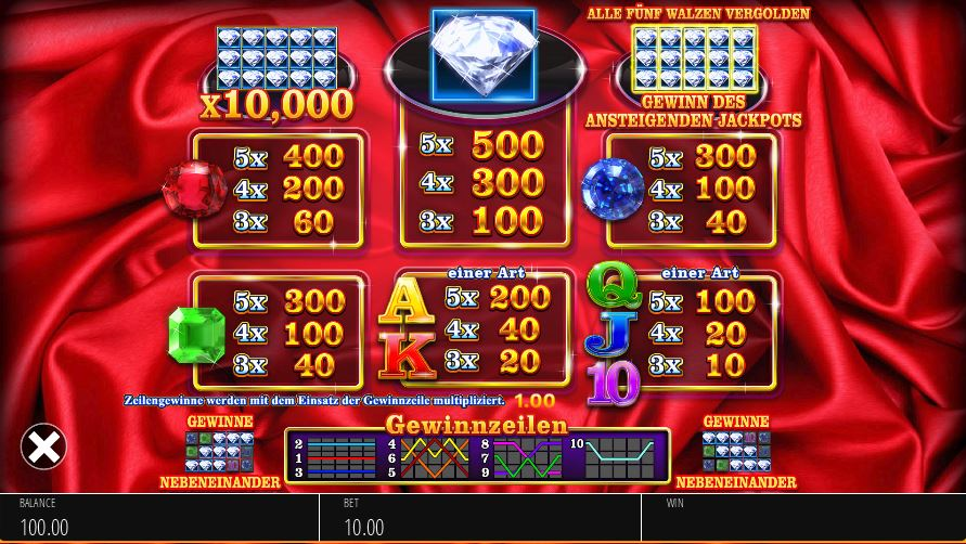 Super Diamond Deluxe Paytable
