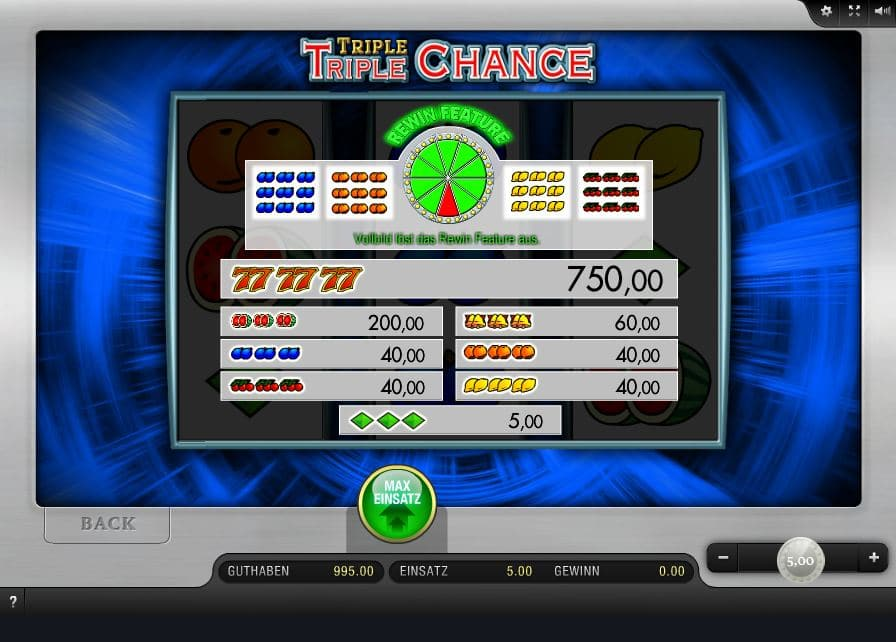 Triple Triple Chance Paytable