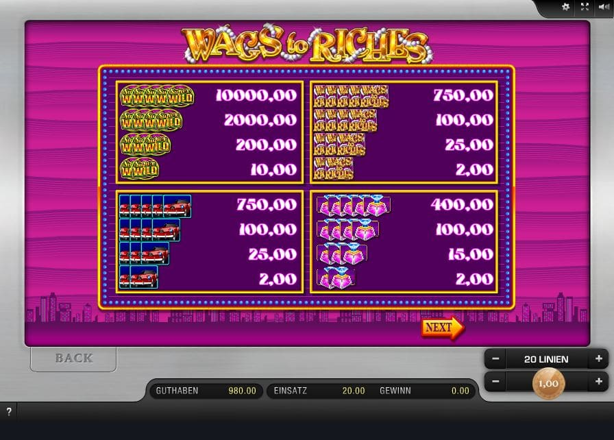 Wags to Riches Paytable