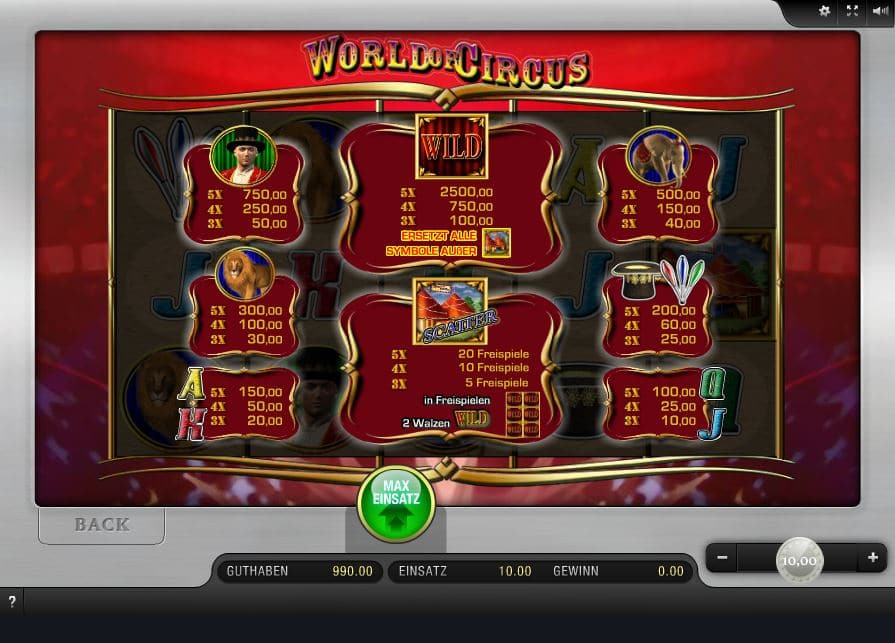World of Circus Paytable