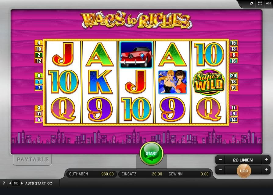 Wags to Riches Automatenspiel