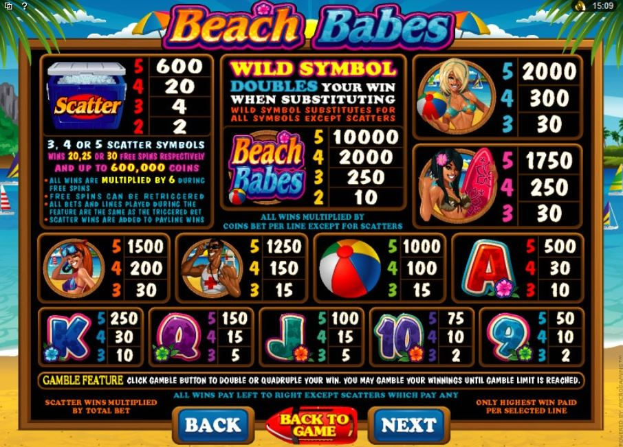 Beach Babes Paytable