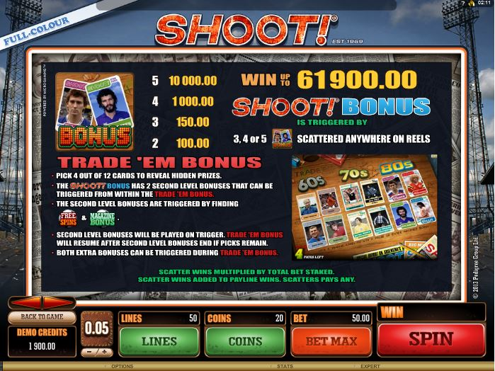 Shoot Paytable