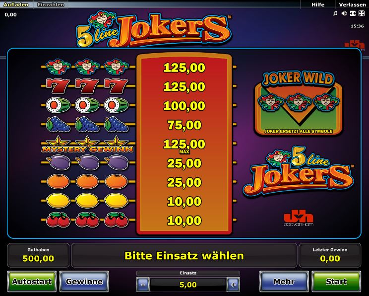 5 Line Jokers Paytable