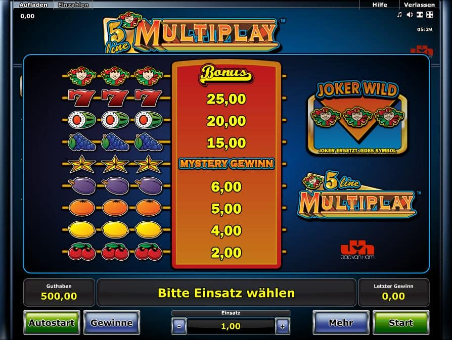 5 Line Multiplay Paytable