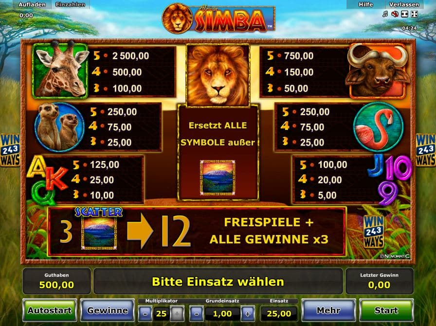 African Simba Paytable