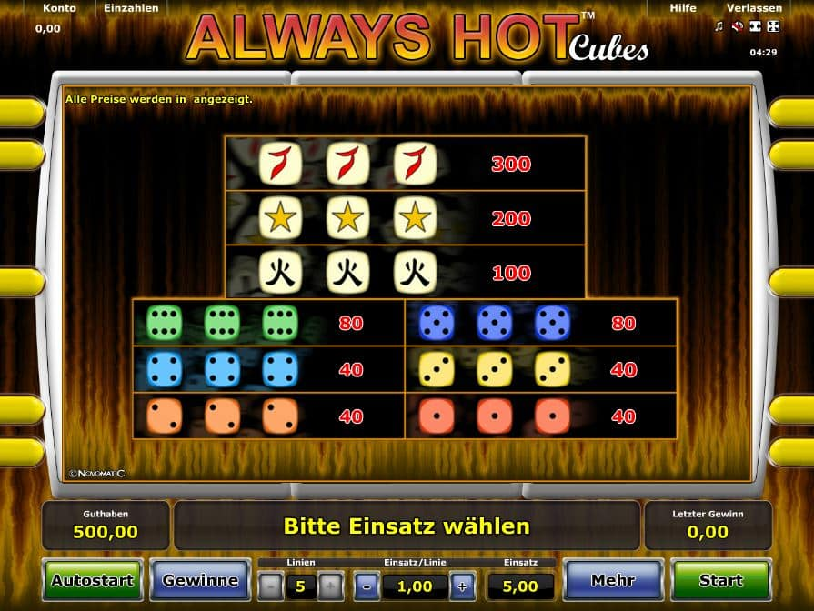 Always Hot Cubes Paytable