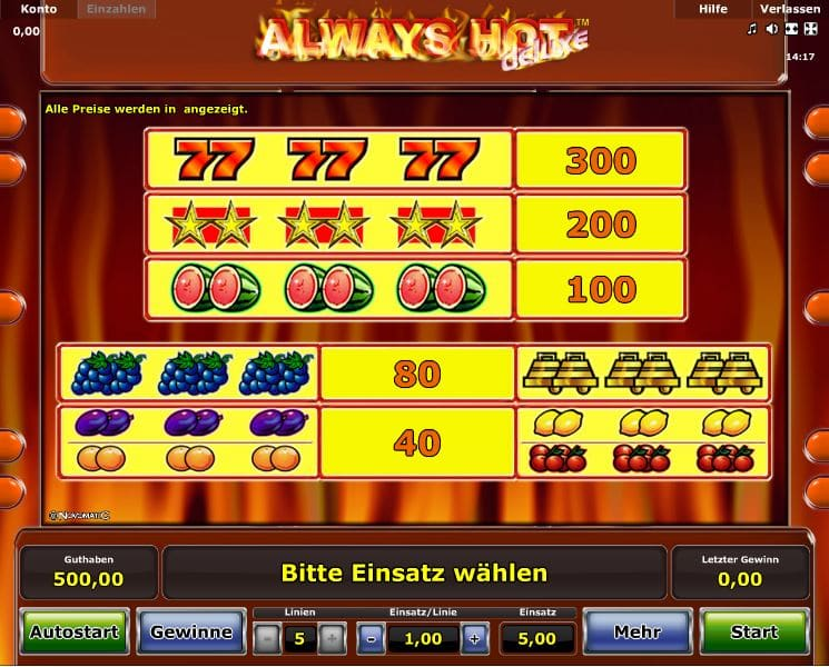 Always Hot Deluxe Paytable