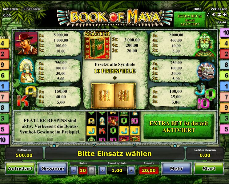 Book of Maya Paytable