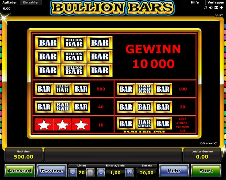 Bullion Bars Paytable