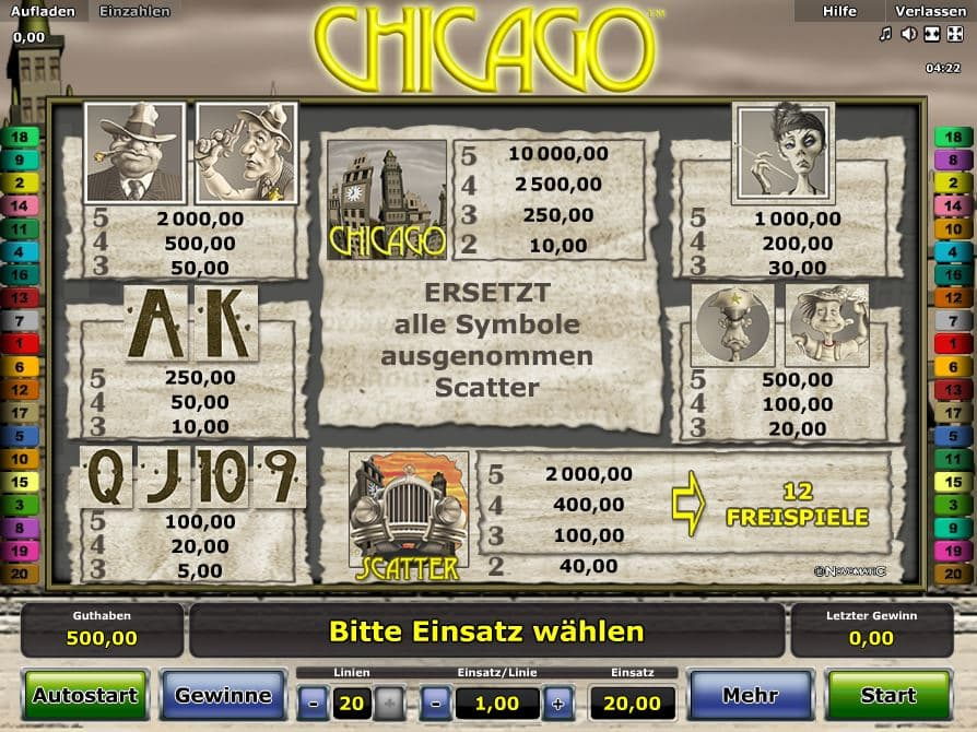 Chicago Paytable