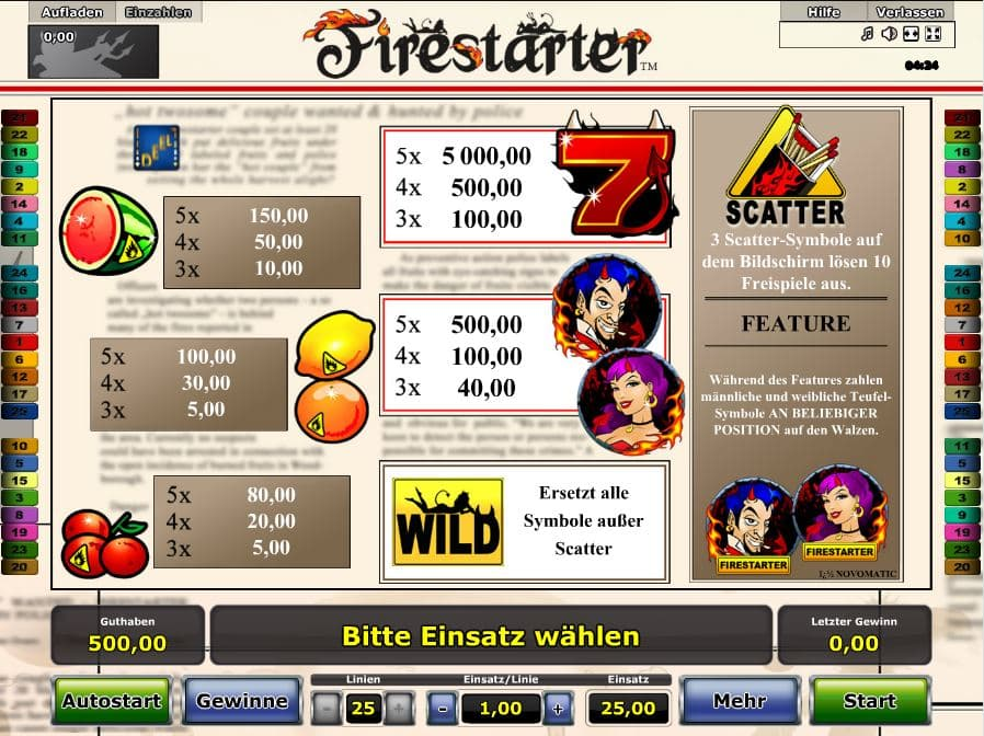 Firestarter Paytable