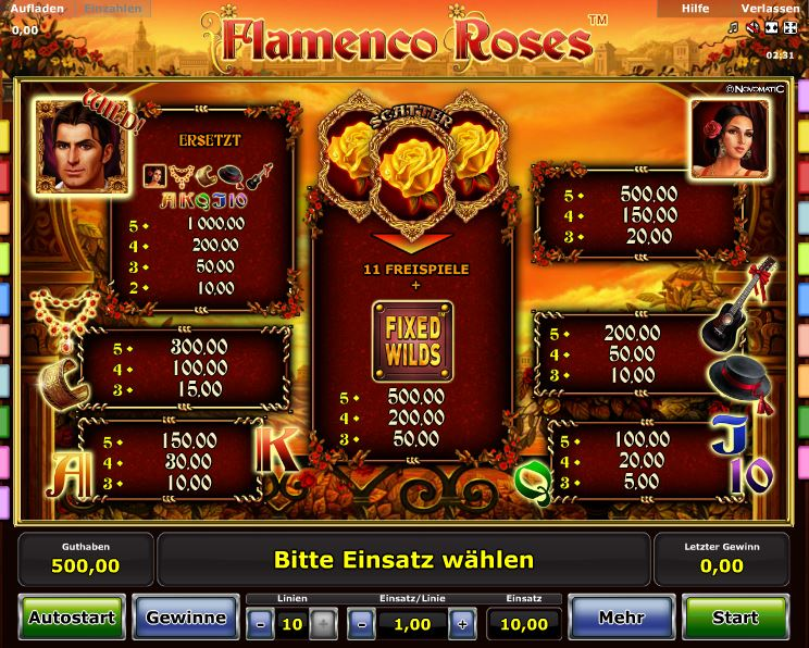 Flamenco Roses Paytable