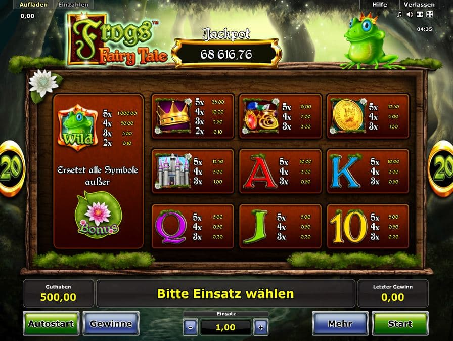 Frogs Fairy Tale Paytable