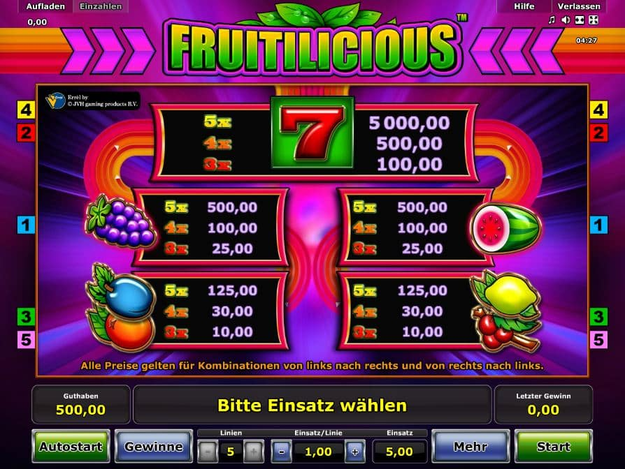 Fruitilicious Paytable