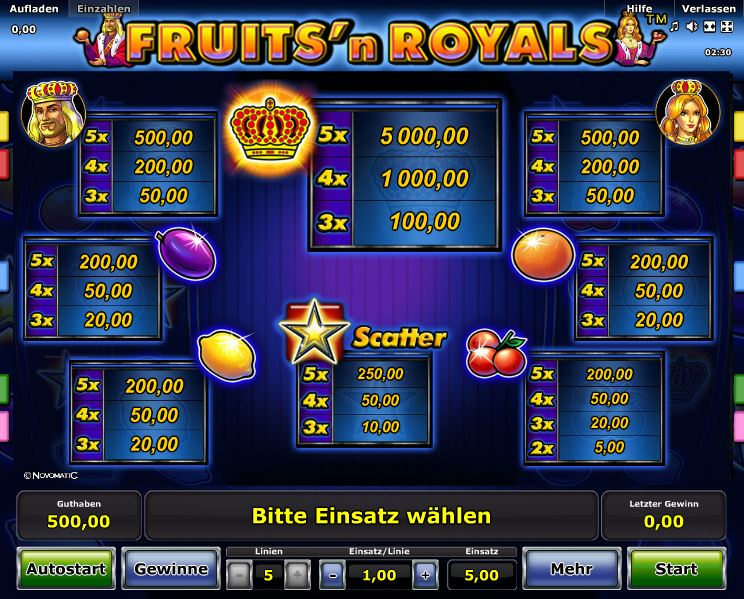 Fruits'n Royals Paytable