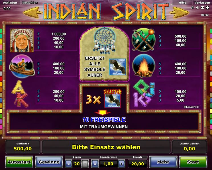 Indian Spirit Paytable