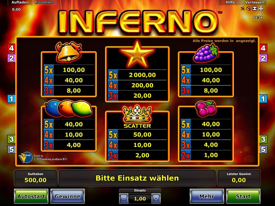 Inferno Paytable