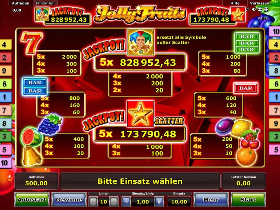 Jolly Fruits Paytable