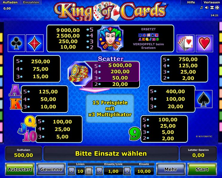 King of Cards Paytable