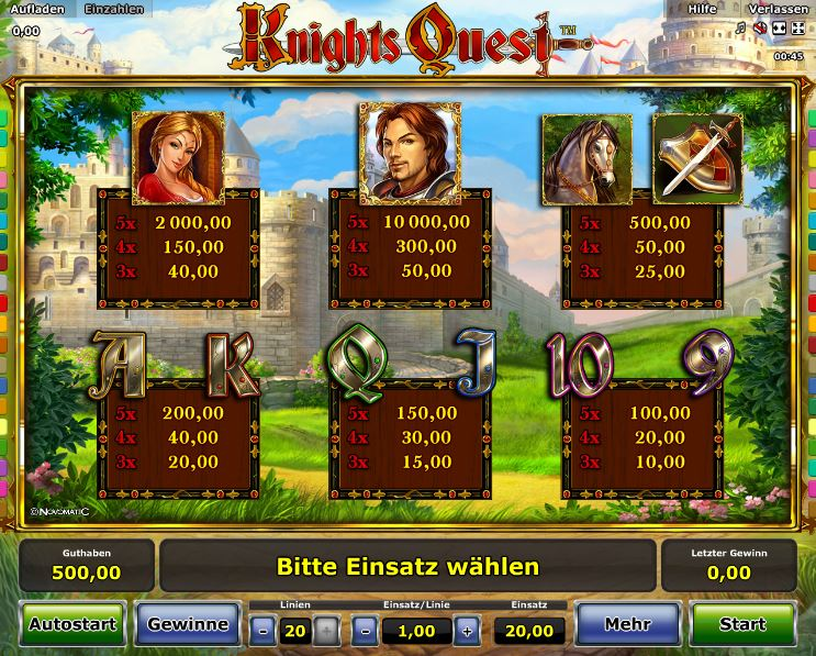 Knights Quest Paytable
