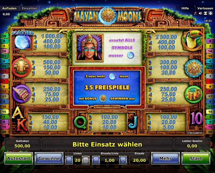 Mayan Moons Paytable