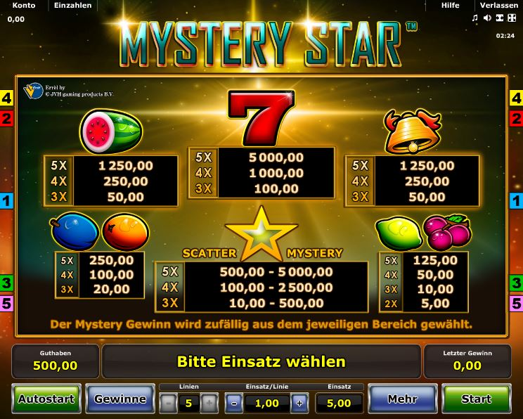 Mystery Star Paytable
