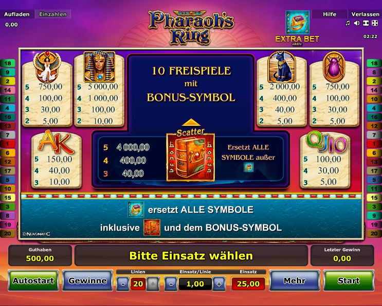 Pharaoh's Ring Paytable