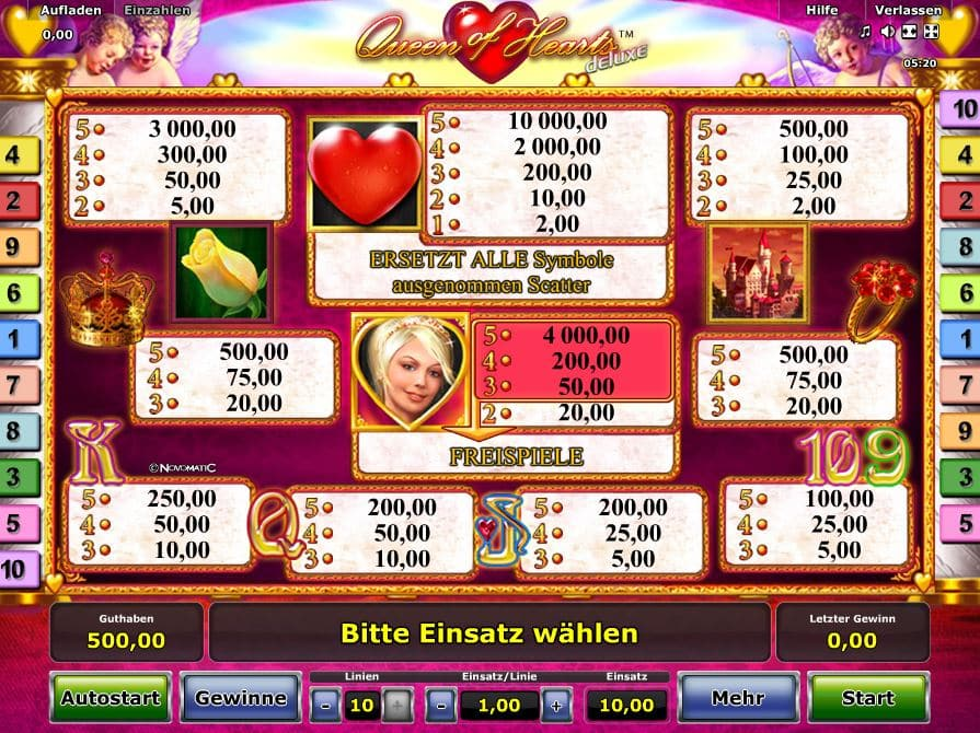 Queen of Hearts Deluxe Paytable