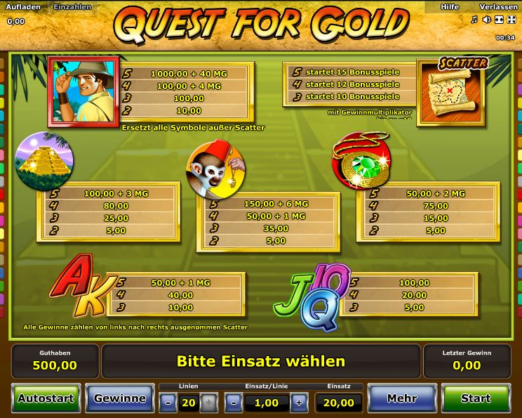 Quest for Gold Paytable