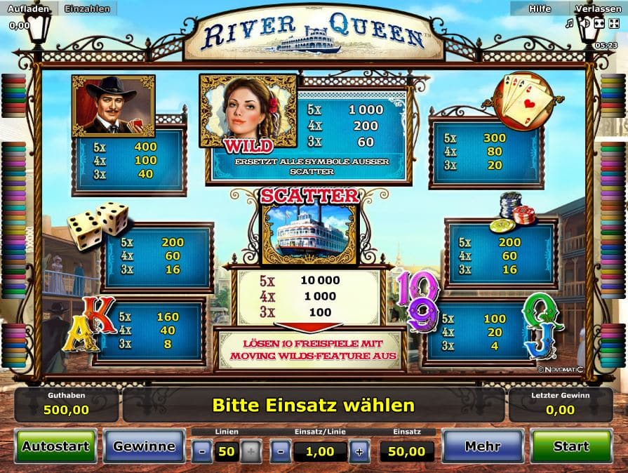 River Queen Paytable
