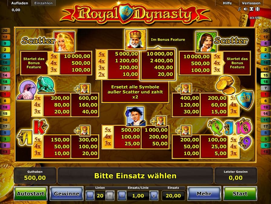 Royal Dynasty Paytable