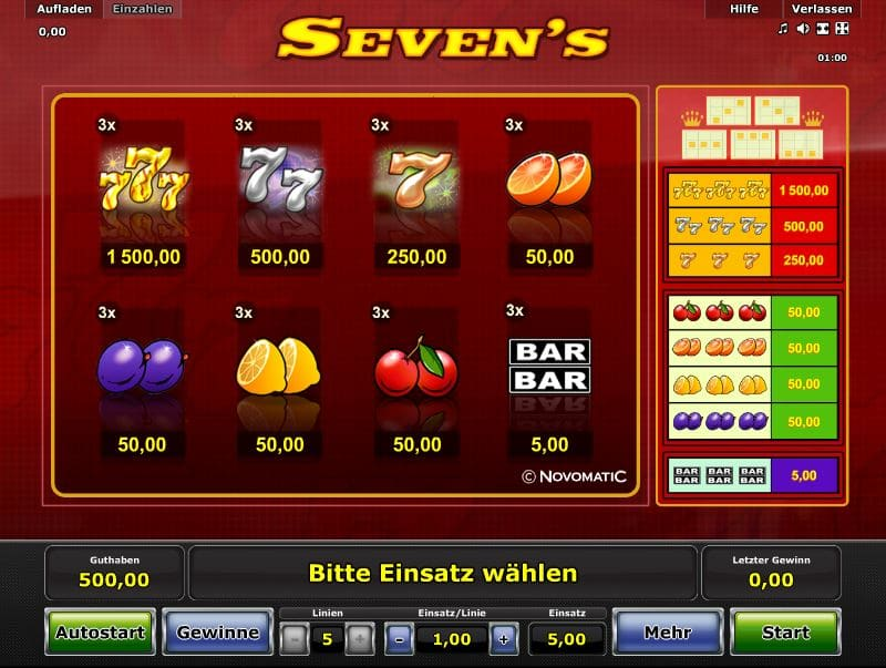 Seven's Paytable
